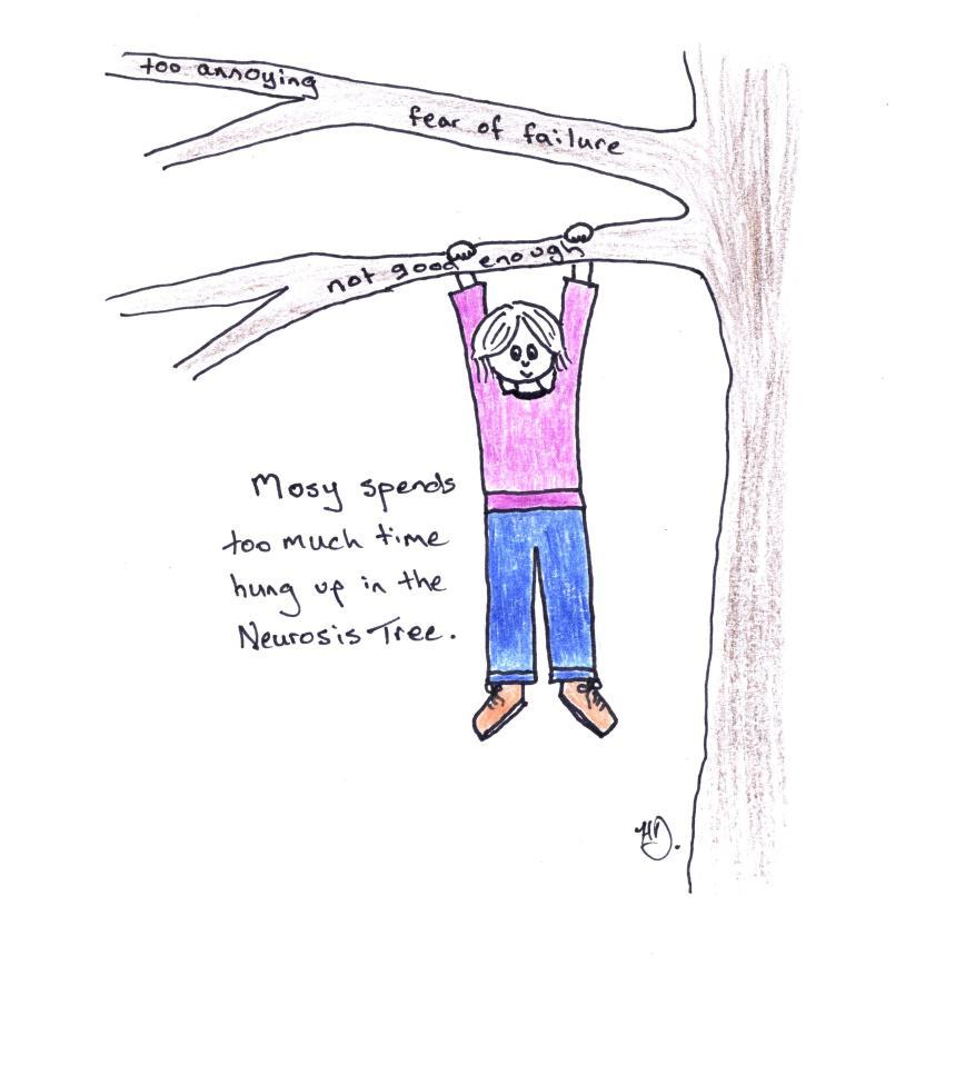 Neurosis Tree