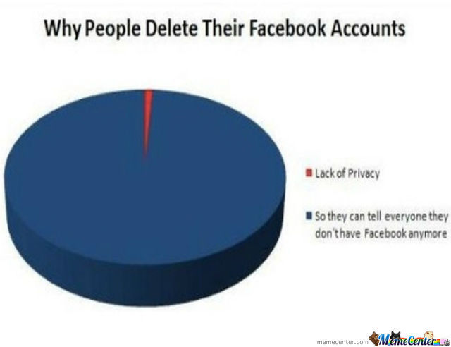 why-people-delete-facebook_o_663189