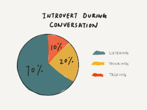 introvert-memes-introvert-during-conversation