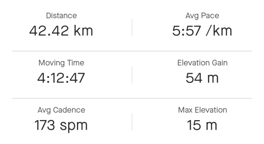 Screenshot_20200516-130117_Strava